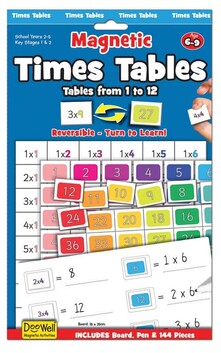 Magnetic - Time Tables