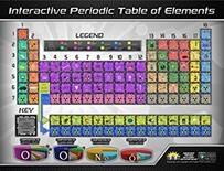 Popar Interactive Chart / Periodic Table