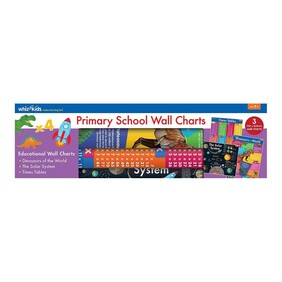 Whiz Kids Primary School Wall Charts